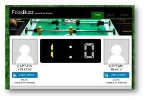 Live scoreboard foosball table
